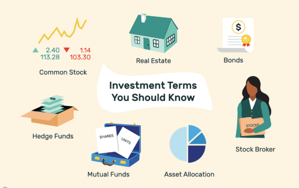 How to choose the right investment for your needs?